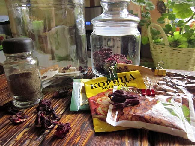 Чаи для похудения приготовленные в домашних условиях